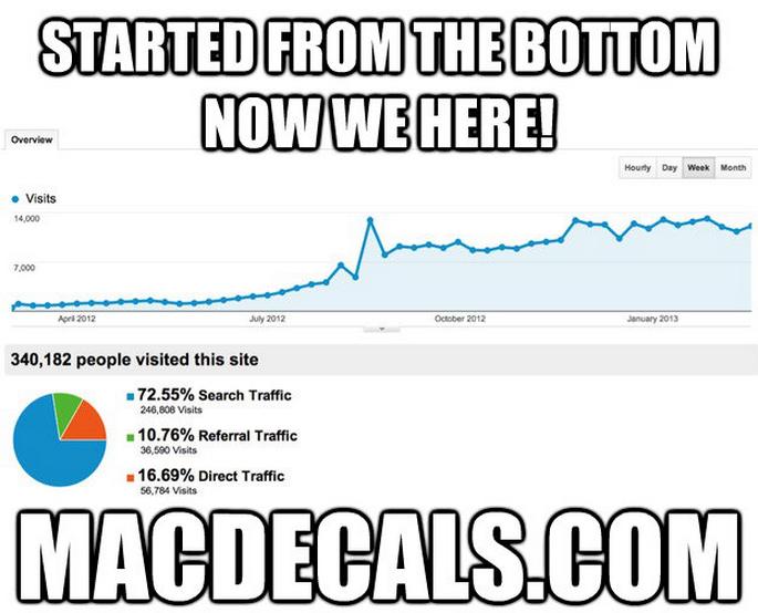 www.Macdecals.com